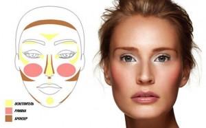 Как сделать макияж чтобы лицо выглядело худее